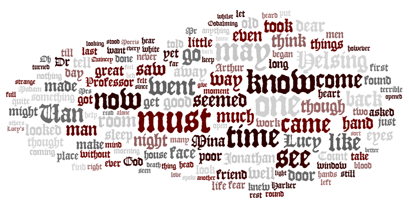 Dracula Word Cloud