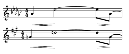 Second measure from Introduction and Allegro by Maurice Ravel