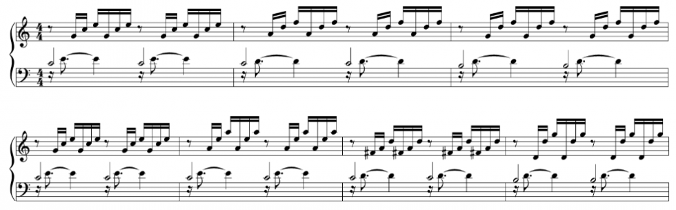 C Major Prelude from The Well Tempered Clavier by J. S. Bach
